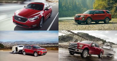 4 Best Adventure Cars by Ford