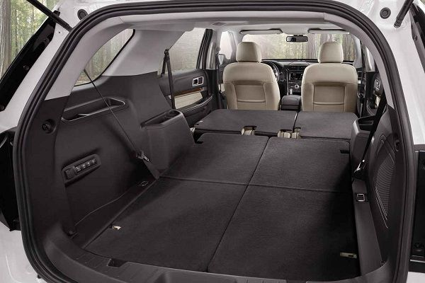 Cargo Space of 2017 Ford Explorer