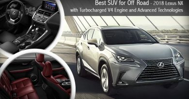 Best SUV for Off Road - 2018 Lexus NX with Turbocharged V4 Engine and Advanced Technologies