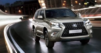 2021 Lexus GX 460- Luxury SUV with a V8 Engine